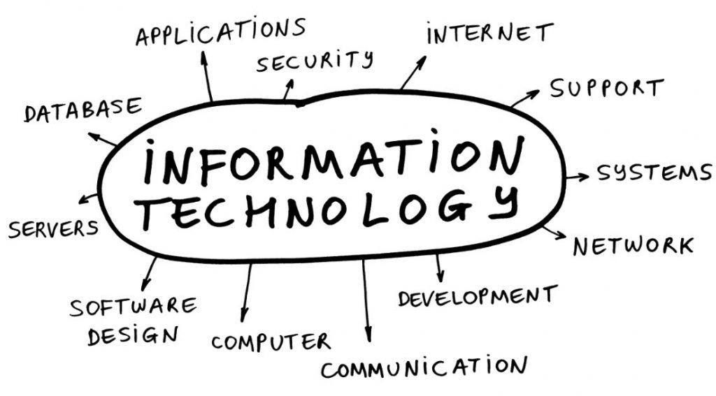 IT Business Services