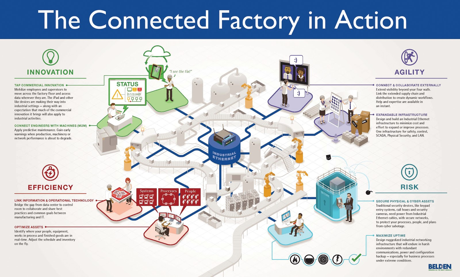 Industry-4.0-connected-Factory